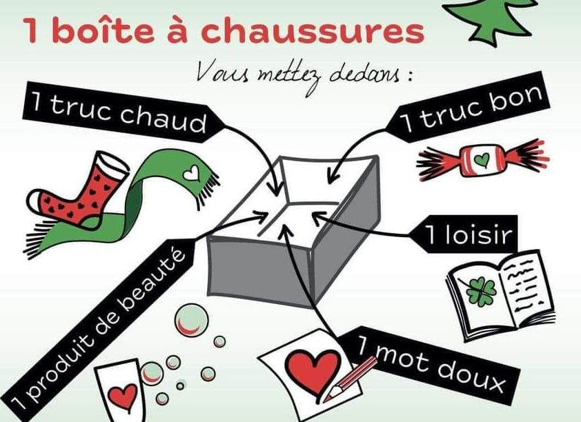 Indre-et-Loire : des «boîtes de Noël» pour les plus démunis
