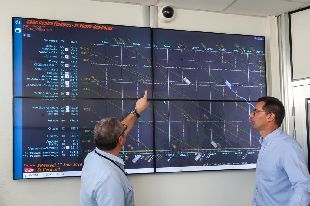 Le graphique de circulation permet, en cas d'incident, de connaître les trains impactés et de réagir en fonction.
